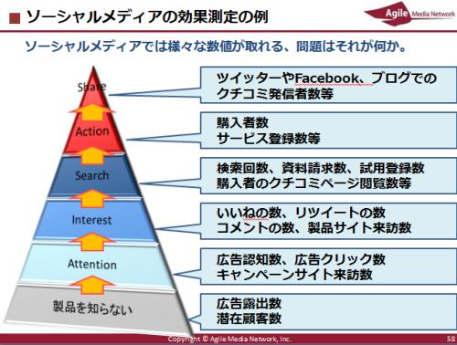 socialmedia_tracking.png