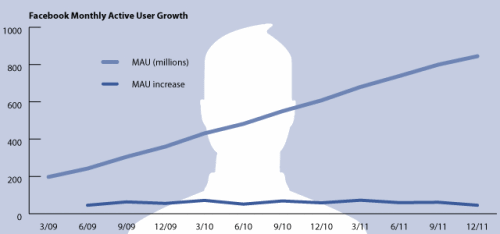 facebook_growth.png